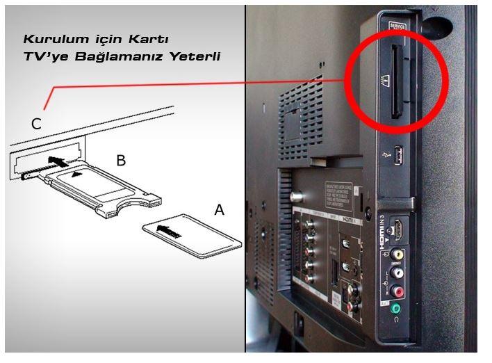 Как подключить сам модуль к телевизору панасоник
